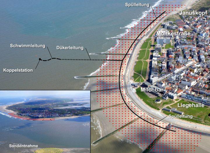 Strandaufspülung Norderney