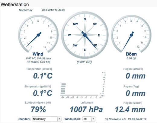 Wetter Norderney