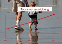 tourismusentwicklung klein