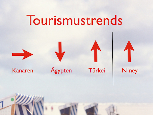 Tourismustrends 2013