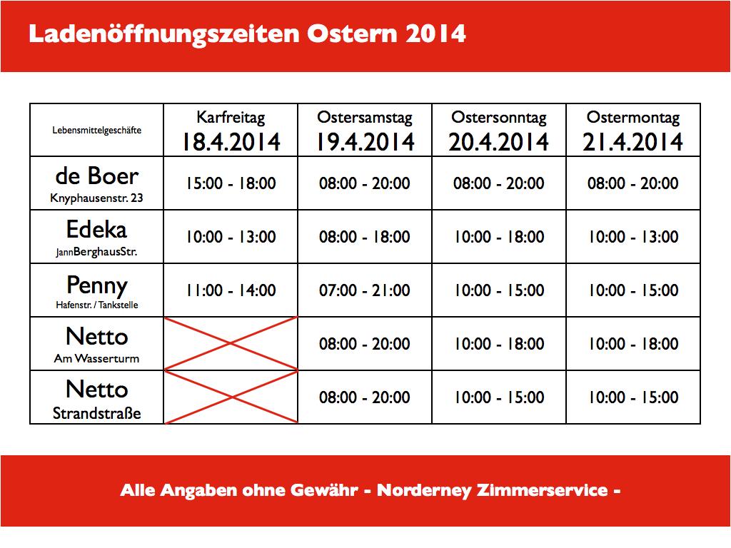 öffnungszeiten norderney ostern 2014
