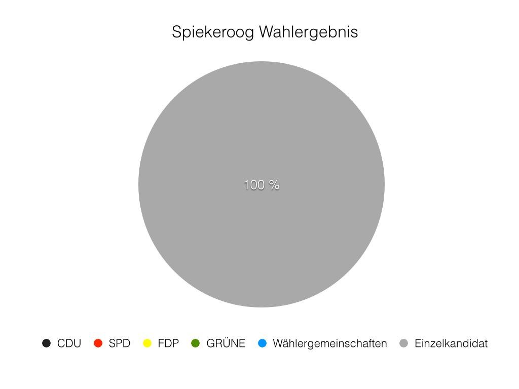 wahlergebnis-006
