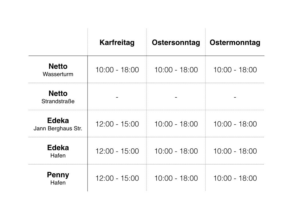 Norderney Öffnungszeiten ostern 2017