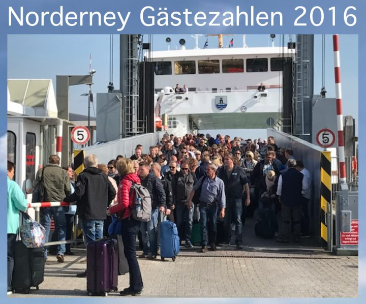 Norderney Gaestezahlen 2016