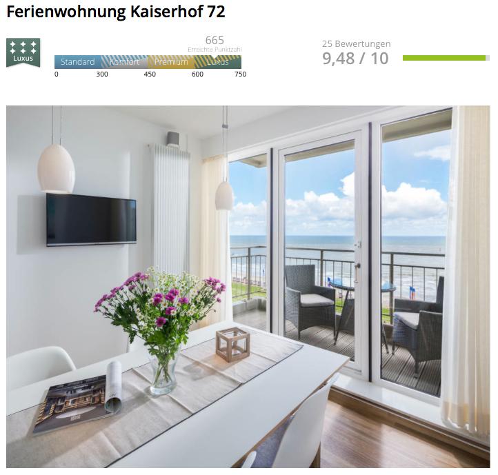 Ferienwohnungen im Winter kaiserhof 72 Bewertung
