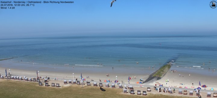 Strand Kaiserwiese