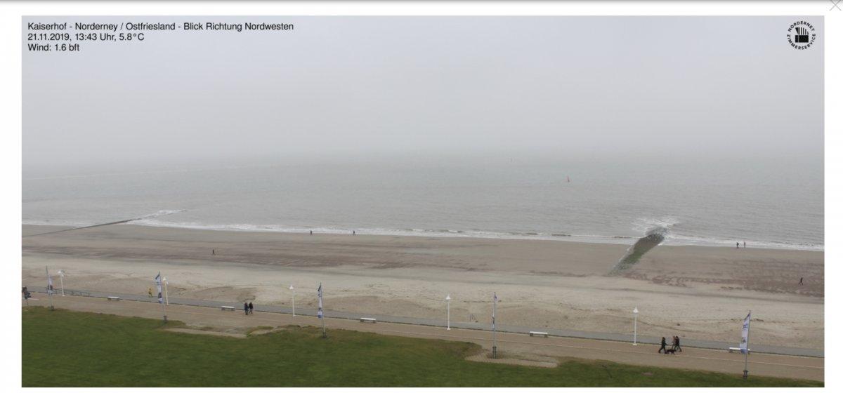 Norderney Wetter