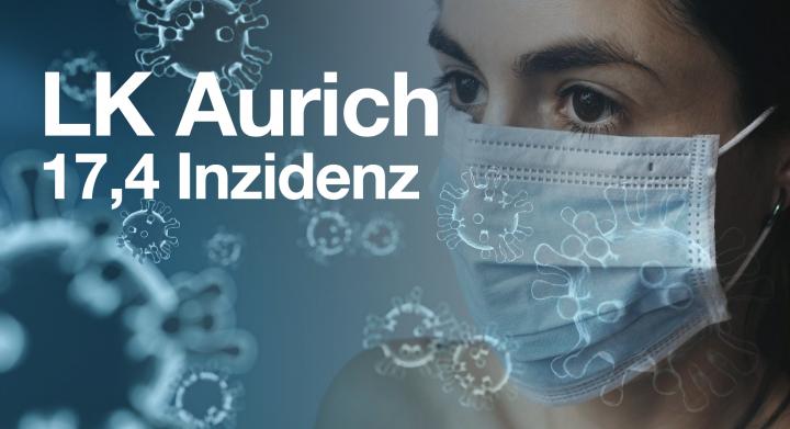 17,4 Aurich